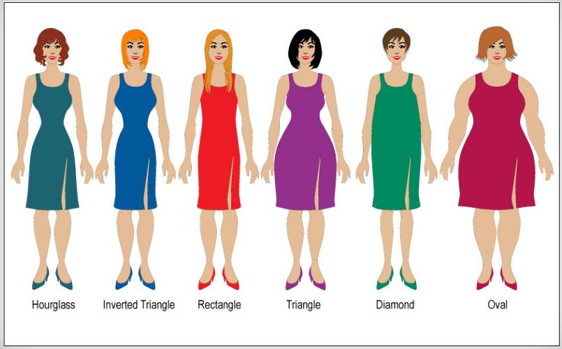 MUŠKARCI SU ODLUČILI: Ovaj oblik ženskog tela je NAJPRIVLAČNIJI