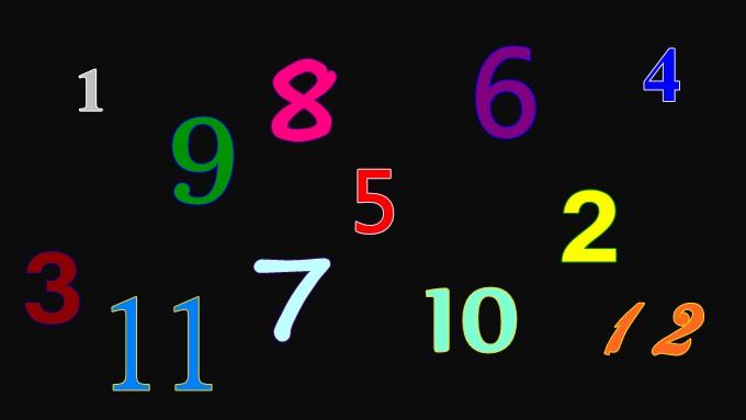 BROJEVI SUDBINE: Izaberi BROJ od 1 do 12 i saznaj šta te čeka u ŽIVOTU I LJUBAVI